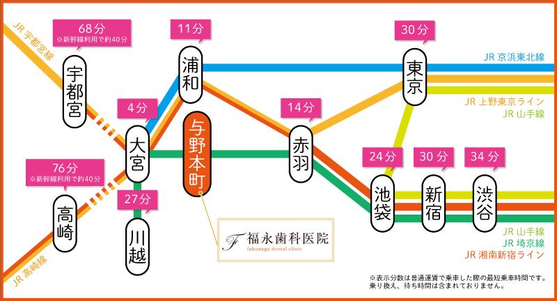 遠方から福永歯科医院へのアクセス路線図